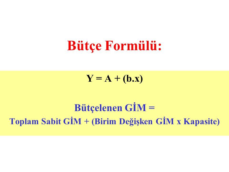 Toplam Sabit GİM + (Birim Değişken GİM x Kapasite)