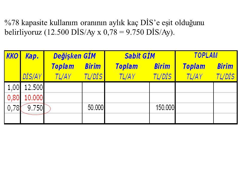 %78 kapasite kullanım oranının aylık kaç DİS'e eşit olduğunu belirliyoruz (12.500 DİS/Ay x 0,78 = 9.750 DİS/Ay).