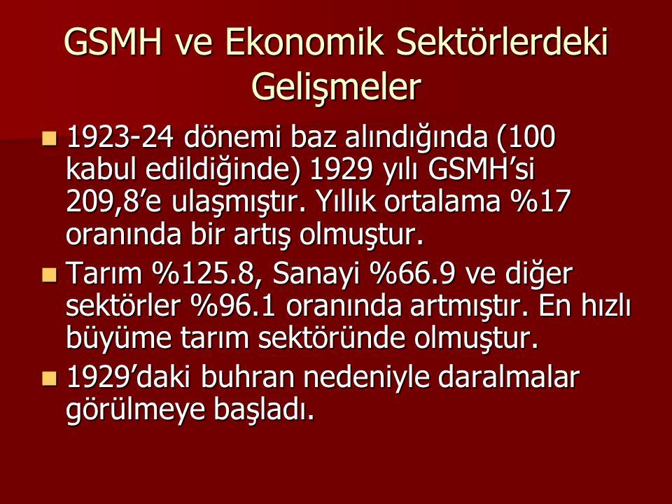 GSMH ve Ekonomik Sektörlerdeki Gelişmeler
