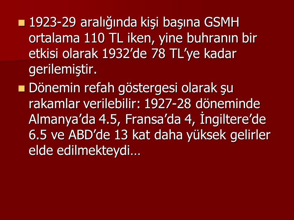 1923-29 aralığında kişi başına GSMH ortalama 110 TL iken, yine buhranın bir etkisi olarak 1932'de 78 TL'ye kadar gerilemiştir.
