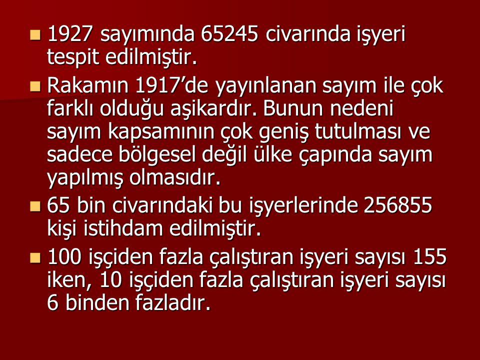 1927 sayımında 65245 civarında işyeri tespit edilmiştir.