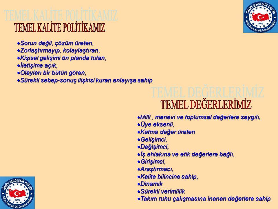 TEMEL KALİTE POLİTİKAMIZ
