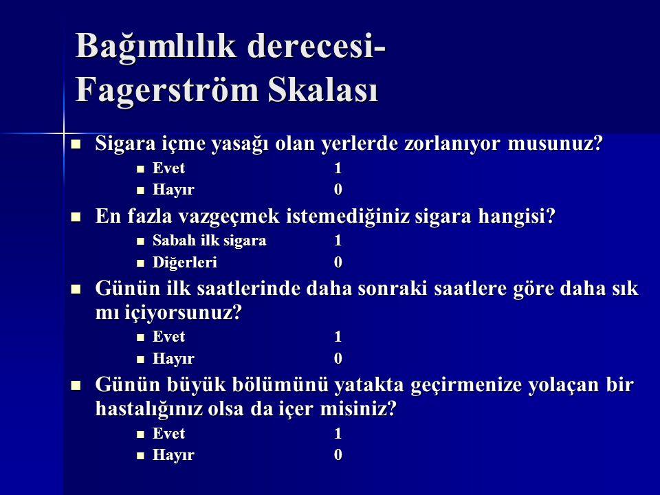 Bağımlılık derecesi- Fagerström Skalası