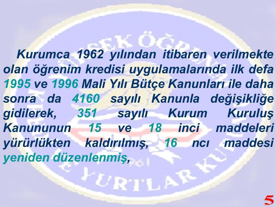 Kurumca 1962 yılından itibaren verilmekte olan öğrenim kredisi uygulamalarında ilk defa 1995 ve 1996 Mali Yılı Bütçe Kanunları ile daha sonra da 4160 sayılı Kanunla değişikliğe gidilerek, 351 sayılı Kurum Kuruluş Kanununun 15 ve 18 inci maddeleri yürürlükten kaldırılmış, 16 ncı maddesi yeniden düzenlenmiş,