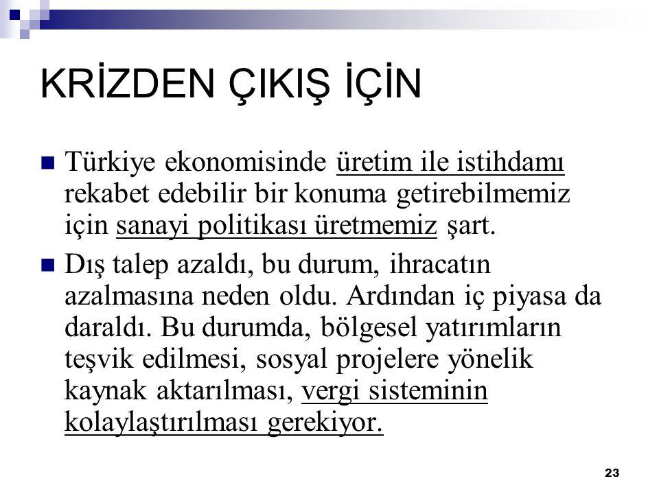 KRİZDEN ÇIKIŞ İÇİN Türkiye ekonomisinde üretim ile istihdamı rekabet edebilir bir konuma getirebilmemiz için sanayi politikası üretmemiz şart.