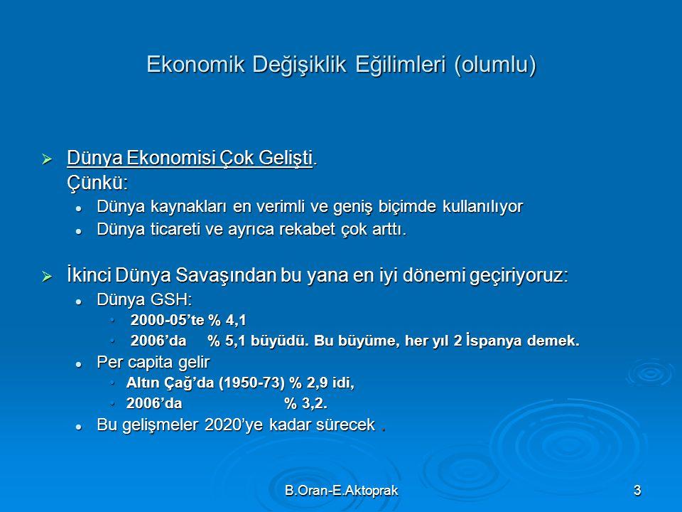 Ekonomik Değişiklik Eğilimleri (olumlu)