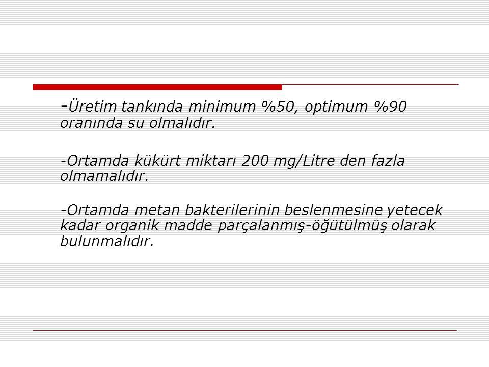 -Üretim tankında minimum %50, optimum %90 oranında su olmalıdır.