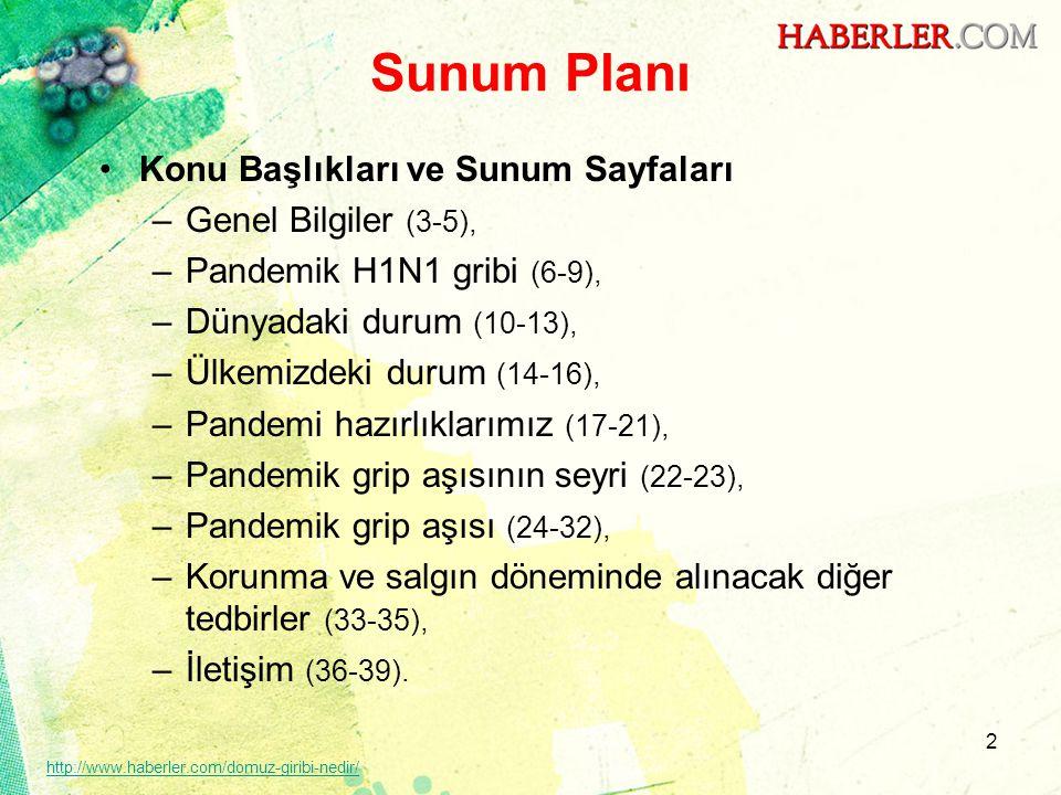 Sunum Planı Konu Başlıkları ve Sunum Sayfaları Genel Bilgiler (3-5),