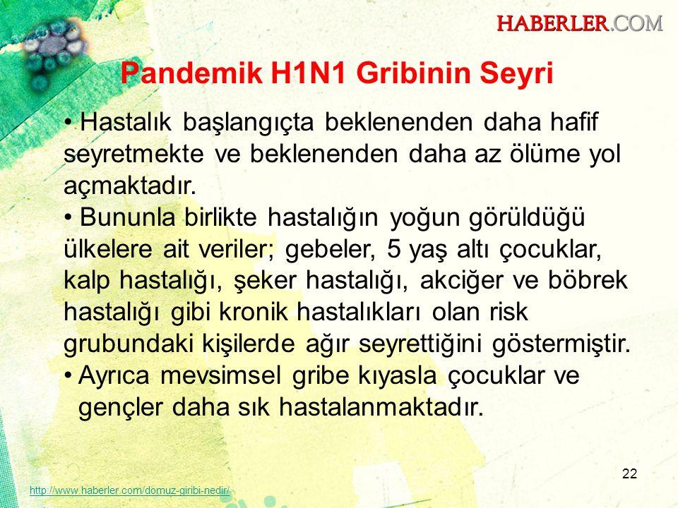 Pandemik H1N1 Gribinin Seyri