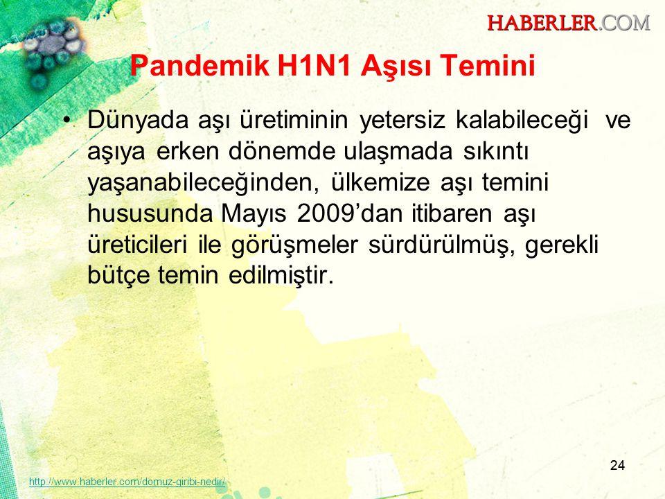 Pandemik H1N1 Aşısı Temini