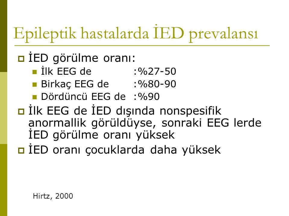 Epileptik hastalarda İED prevalansı