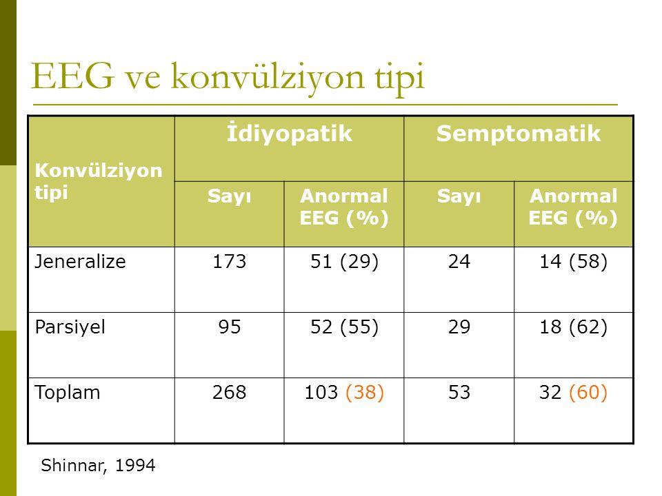 EEG ve konvülziyon tipi