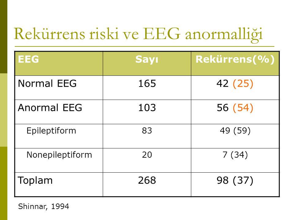 Rekürrens riski ve EEG anormalliği
