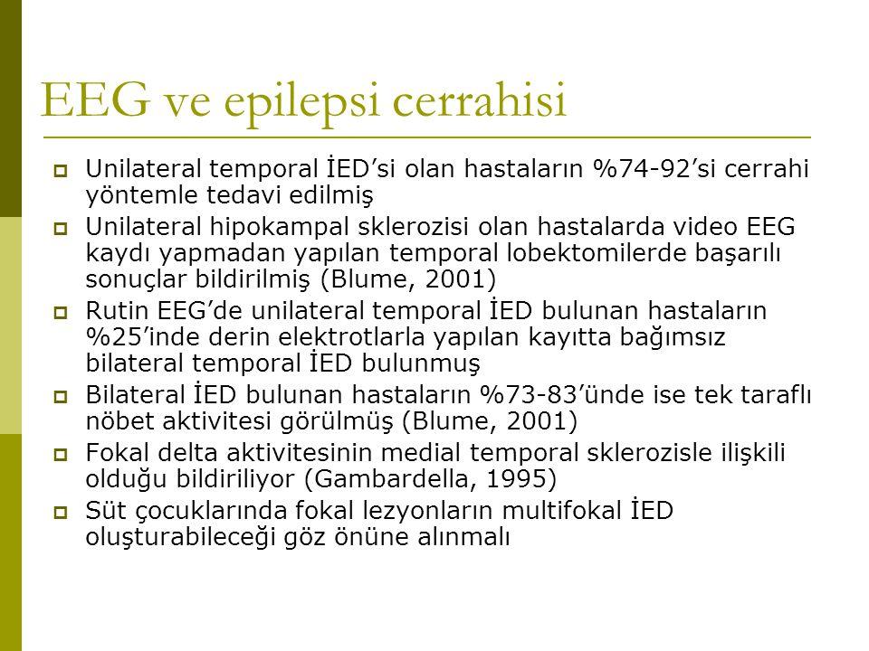 EEG ve epilepsi cerrahisi