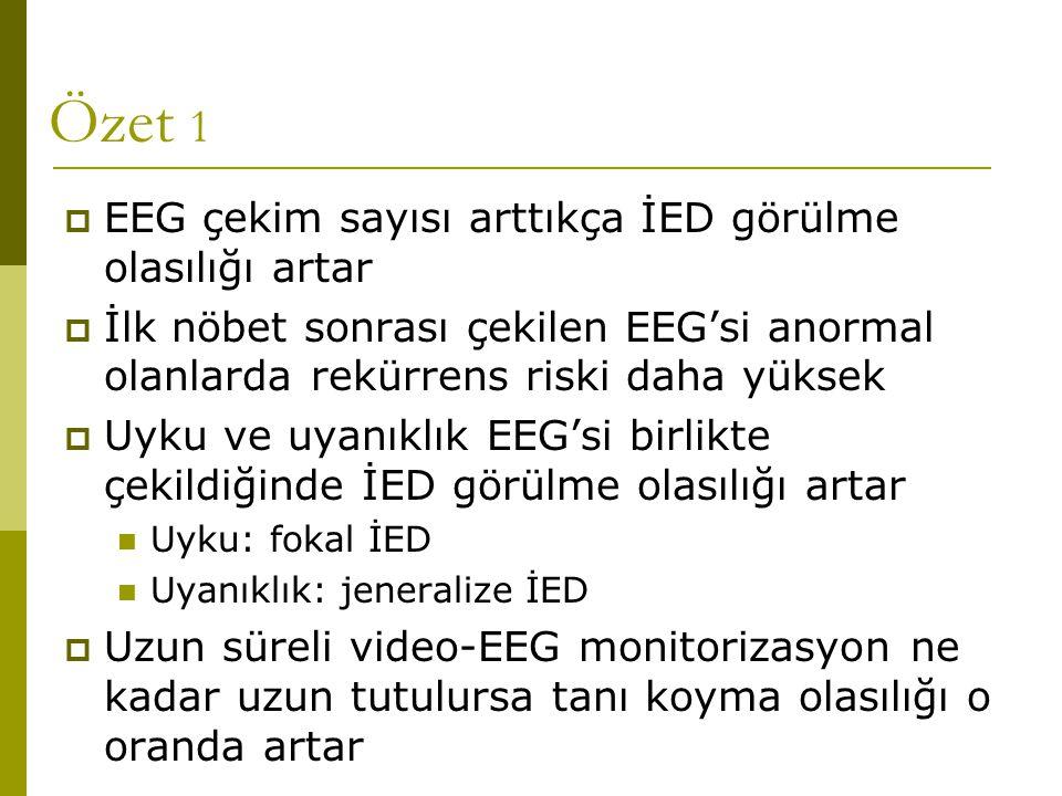 Özet 1 EEG çekim sayısı arttıkça İED görülme olasılığı artar