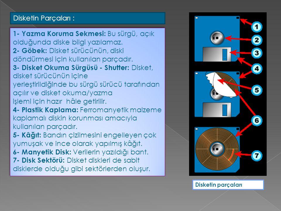 2- Göbek: Disket sürücünün, diski döndürmesi için kullanılan parçadır.