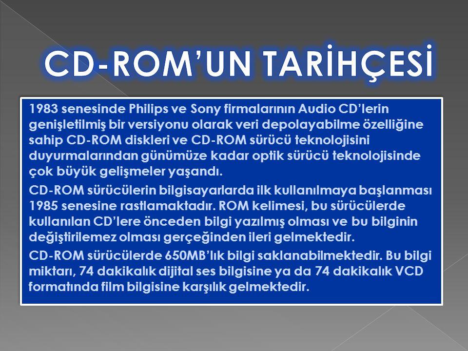 CD-ROM'UN TARİHÇESİ