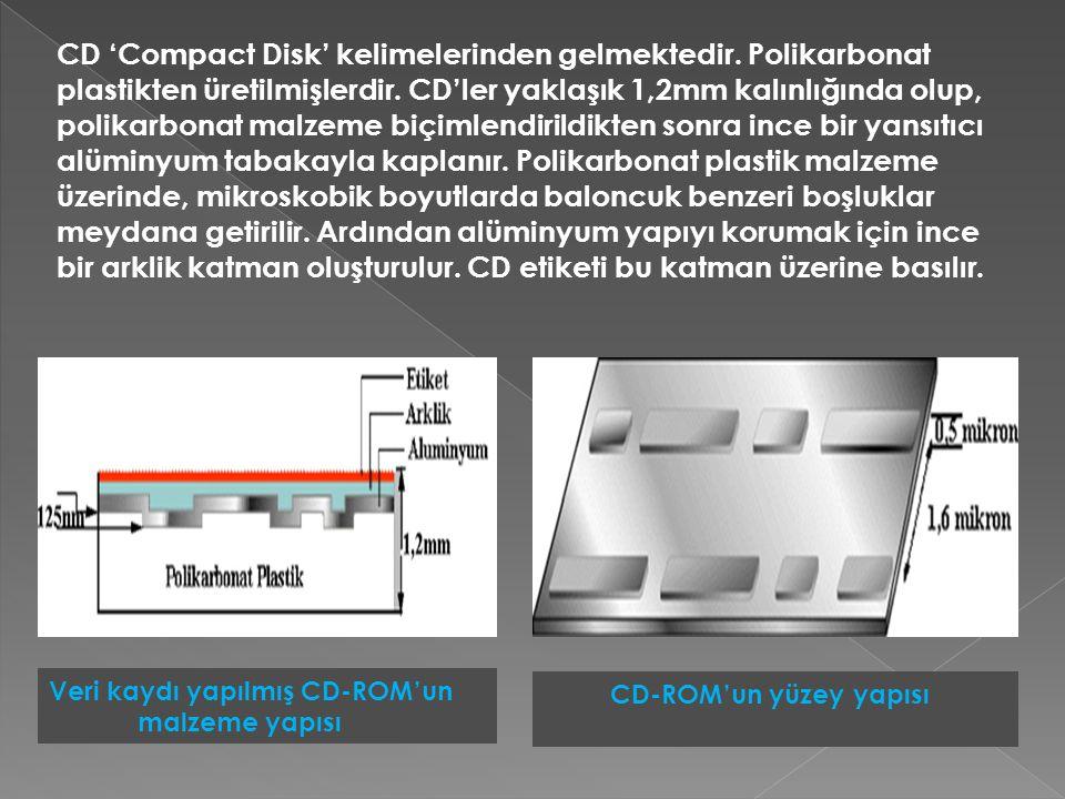 CD 'Compact Disk' kelimelerinden gelmektedir