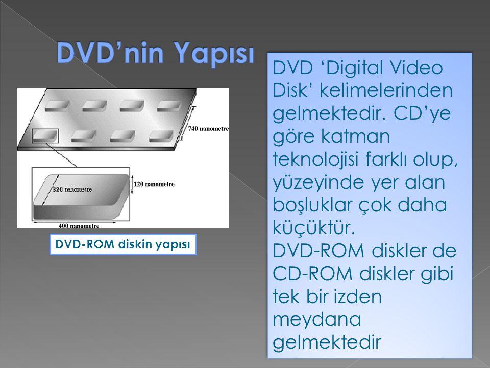 DVD'nin Yapısı DVD 'Digital Video Disk' kelimelerinden gelmektedir. CD'ye göre katman.