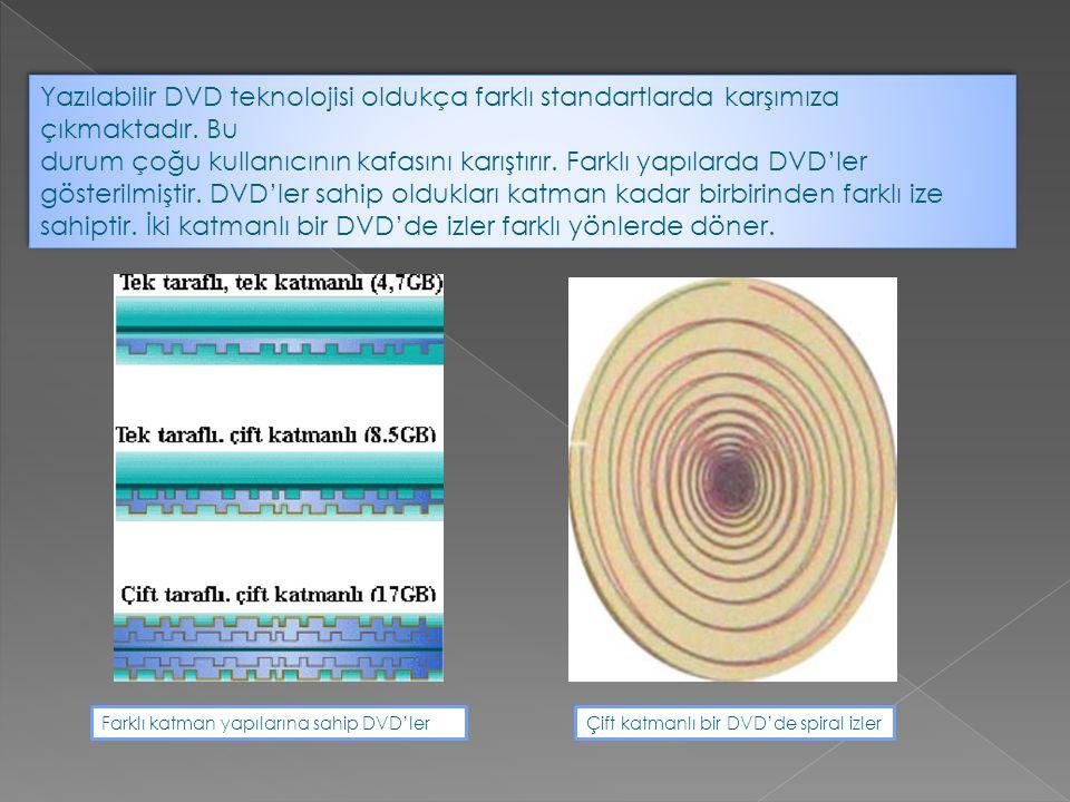 durum çoğu kullanıcının kafasını karıştırır. Farklı yapılarda DVD'ler