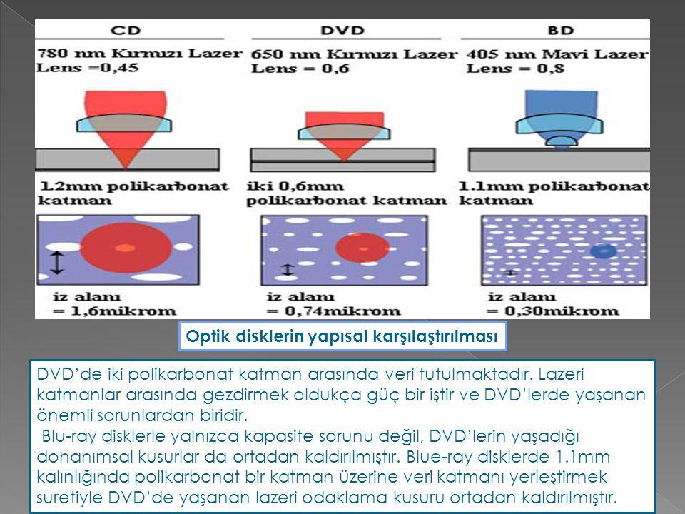 Optik disklerin yapısal karşılaştırılması