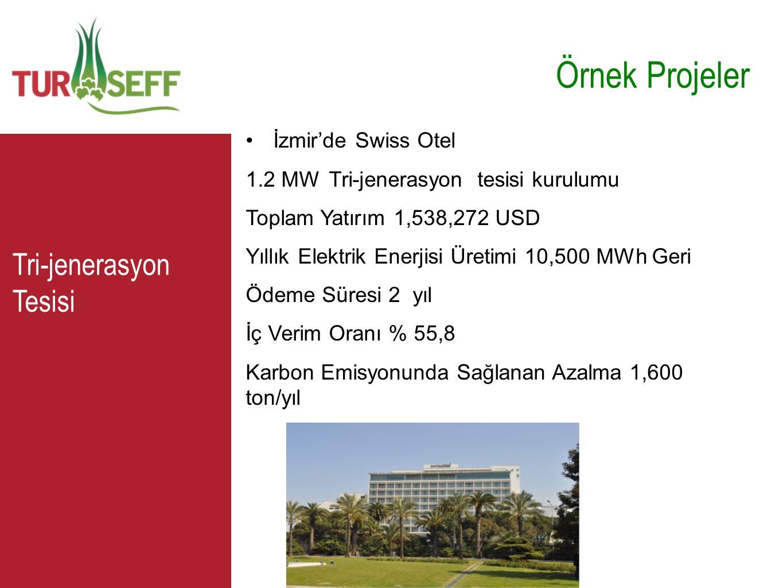 Örnek Projeler C Tri-jenerasyon Tesisi İzmir'de Swiss Otel