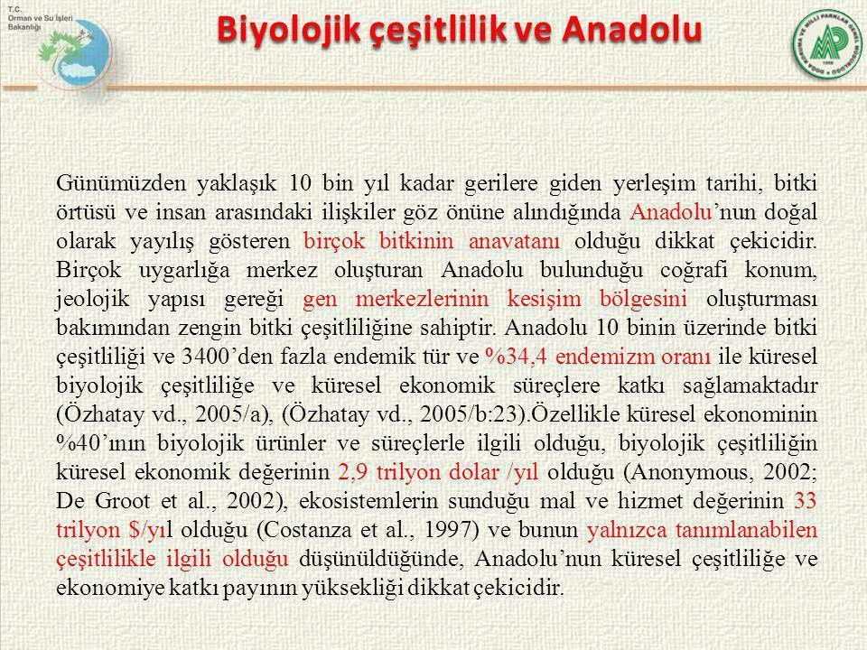 Biyolojik çeşitlilik ve Anadolu