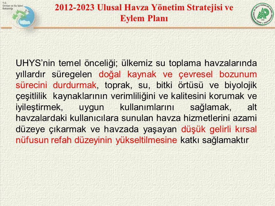 2012-2023 Ulusal Havza Yönetim Stratejisi ve Eylem Planı