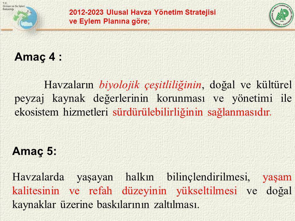 2012-2023 Ulusal Havza Yönetim Stratejisi
