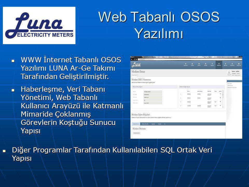 Web Tabanlı OSOS Yazılımı