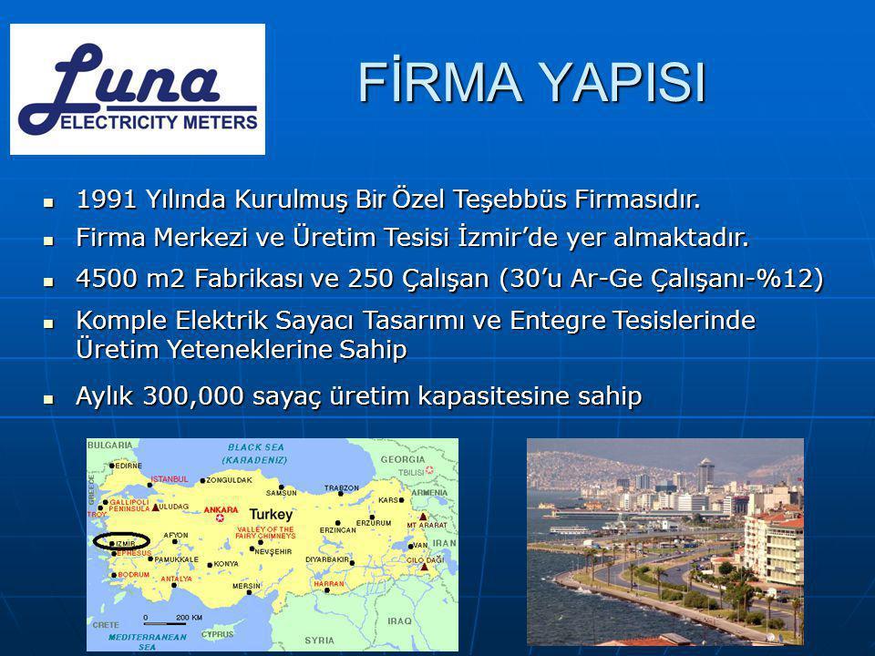 FİRMA YAPISI 1991 Yılında Kurulmuş Bir Özel Teşebbüs Firmasıdır.
