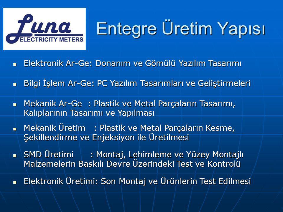 Entegre Üretim Yapısı Elektronik Ar-Ge: Donanım ve Gömülü Yazılım Tasarımı. Bilgi İşlem Ar-Ge: PC Yazılım Tasarımları ve Geliştirmeleri.