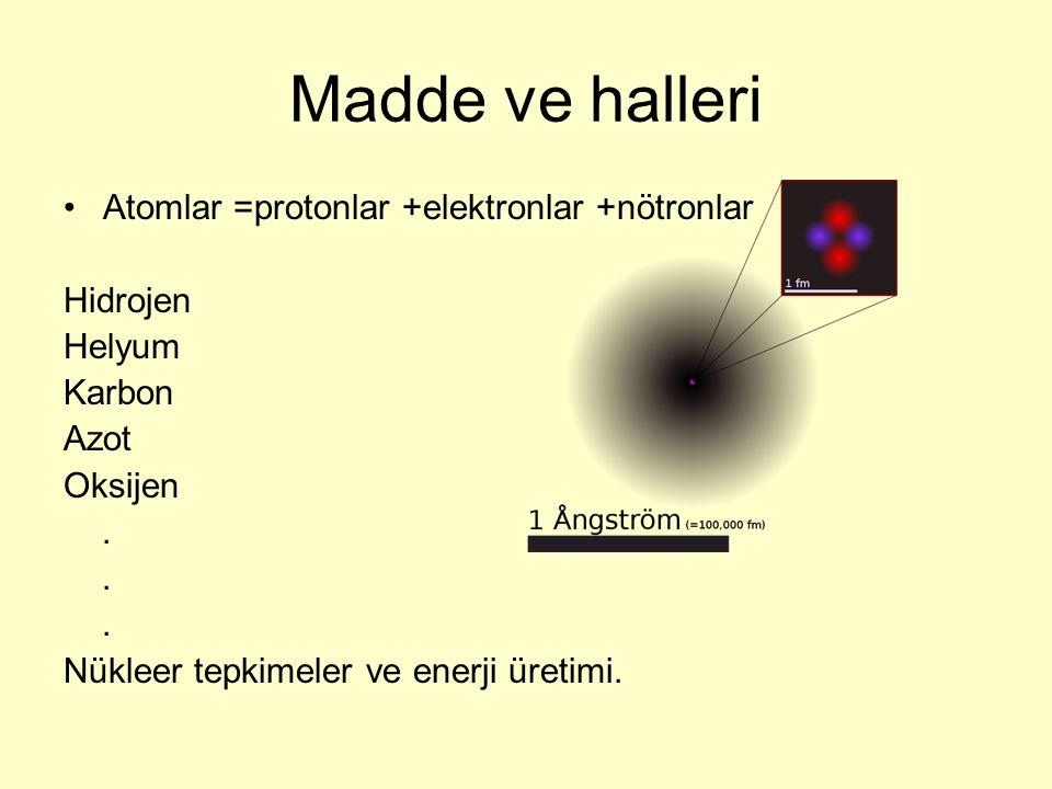 Madde ve halleri Atomlar =protonlar +elektronlar +nötronlar Hidrojen