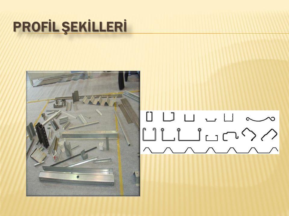 Profİl Şekİllerİ
