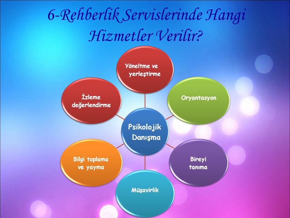 6-Rehberlik Servislerinde Hangi Hizmetler Verilir
