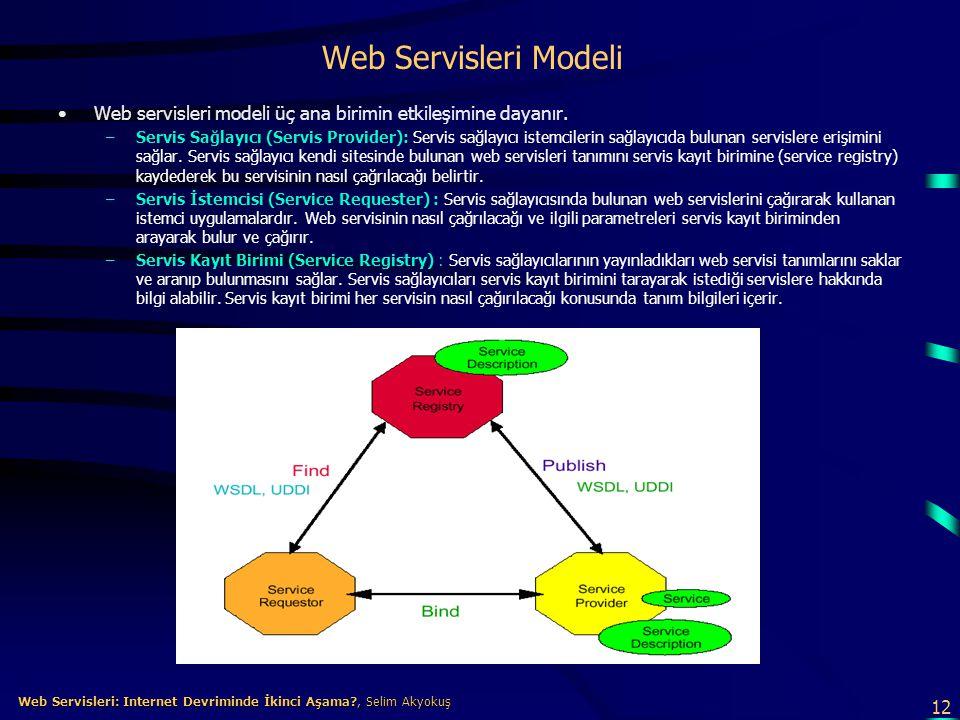 Web Servisleri Modeli Web servisleri modeli üç ana birimin etkileşimine dayanır.