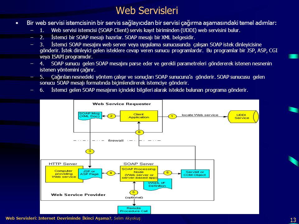 Web Servisleri Bir web servisi istemcisinin bir servis sağlayıcıdan bir servisi çağırma aşamasındaki temel adımlar: