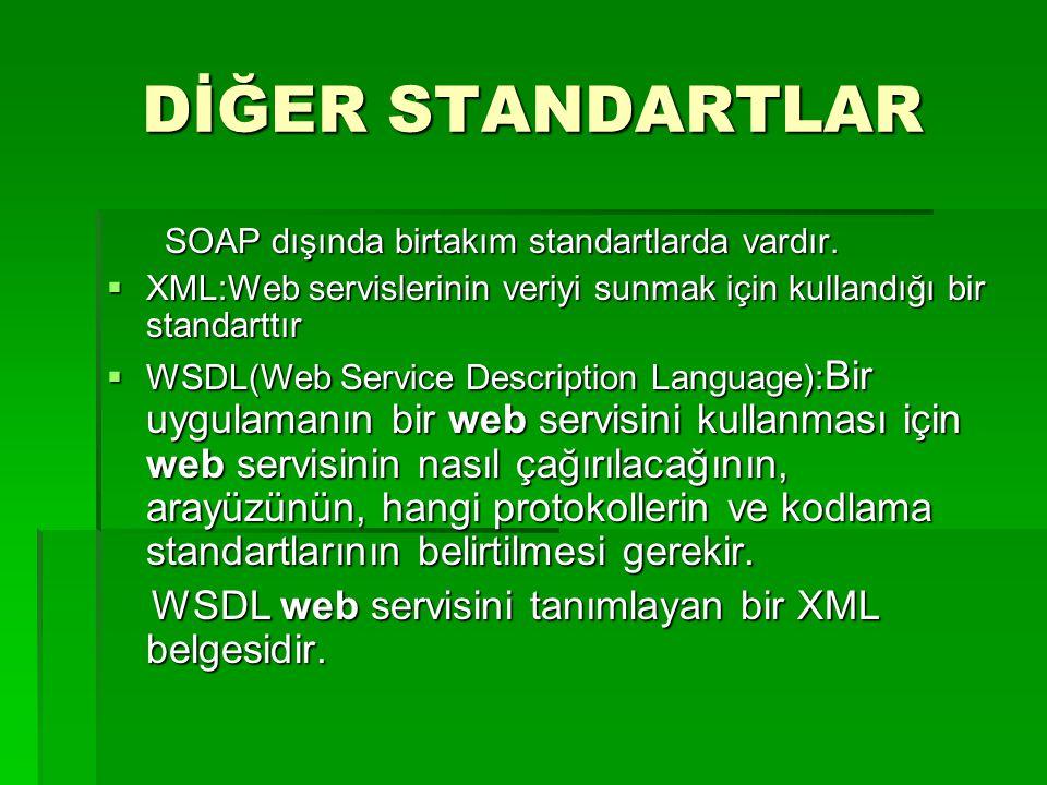 DİĞER STANDARTLAR WSDL web servisini tanımlayan bir XML belgesidir.