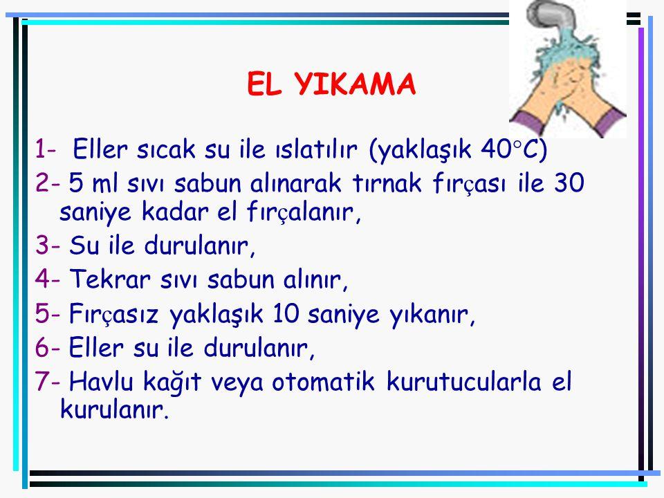 EL YIKAMA 1- Eller sıcak su ile ıslatılır (yaklaşık 40°C)