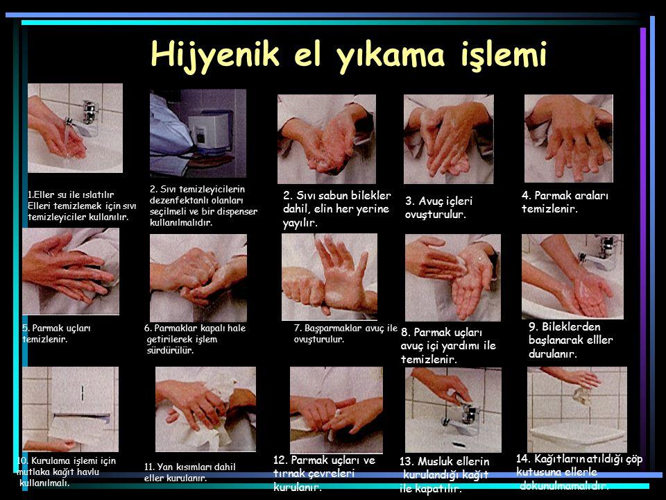 Hijyenik el yıkama işlemi