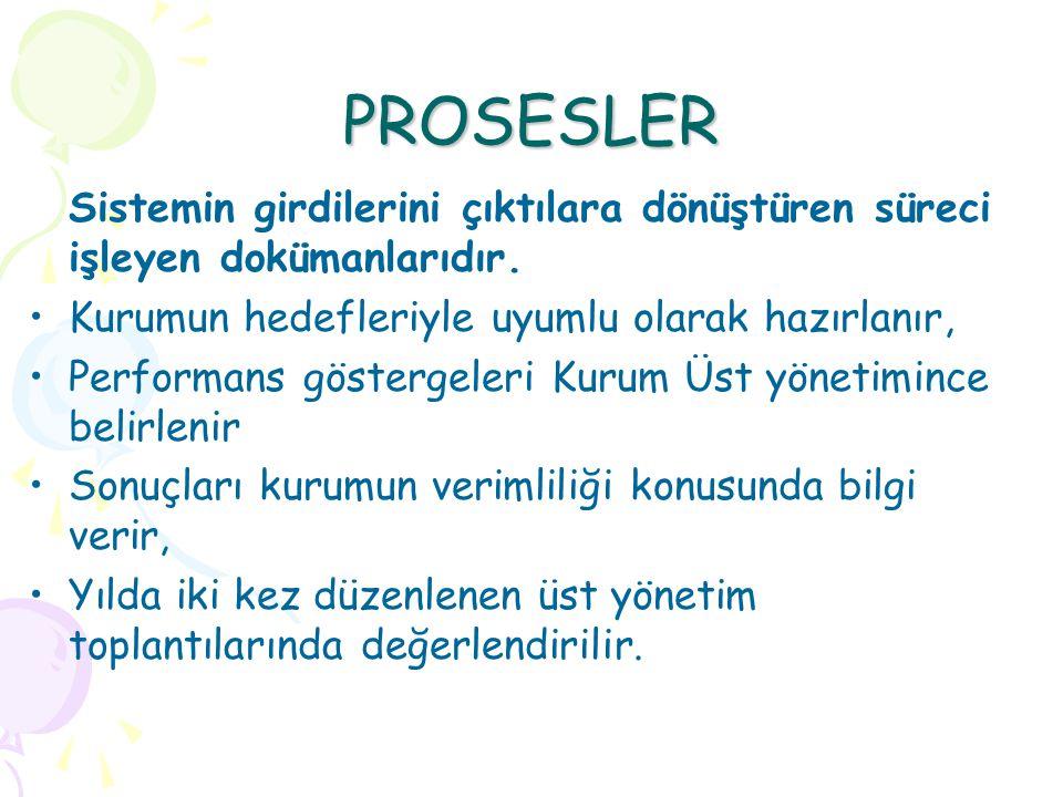 PROSESLER Sistemin girdilerini çıktılara dönüştüren süreci işleyen dokümanlarıdır. Kurumun hedefleriyle uyumlu olarak hazırlanır,