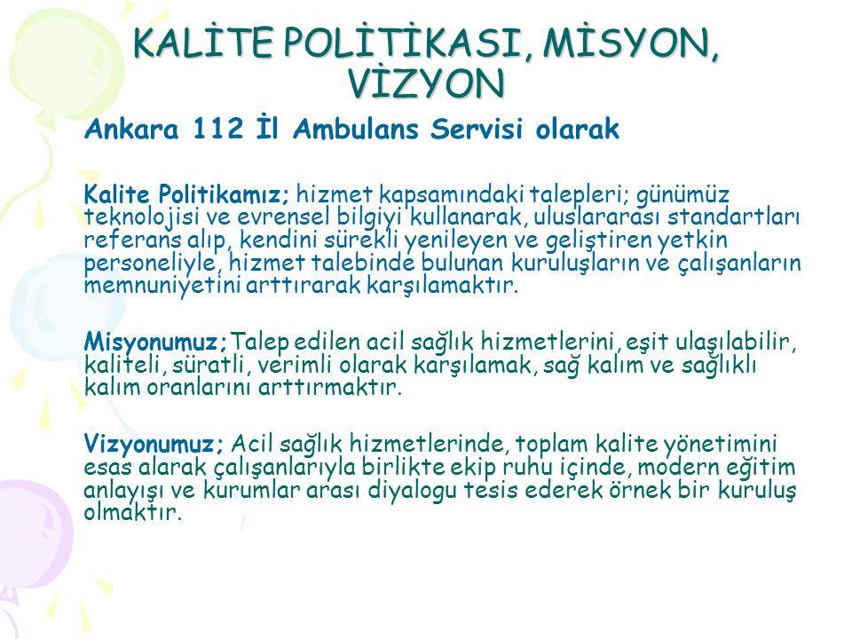 KALİTE POLİTİKASI, MİSYON, VİZYON