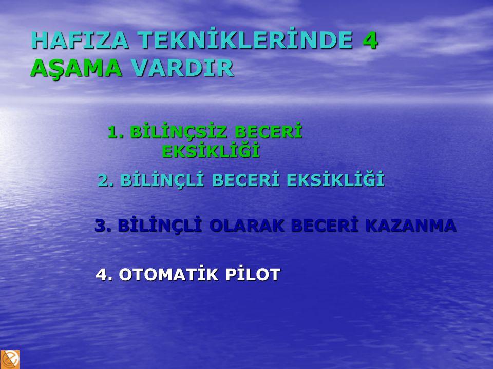 HAFIZA TEKNİKLERİNDE 4 AŞAMA VARDIR