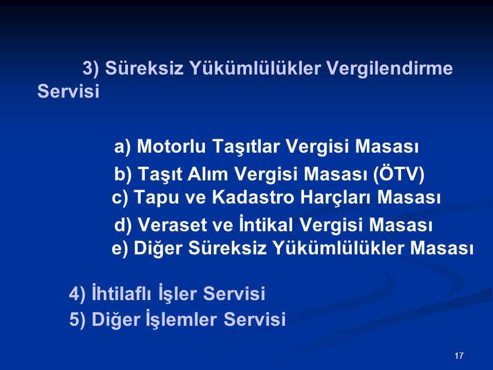 3) Süreksiz Yükümlülükler Vergilendirme Servisi