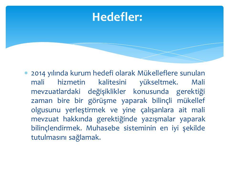 Hedefler: