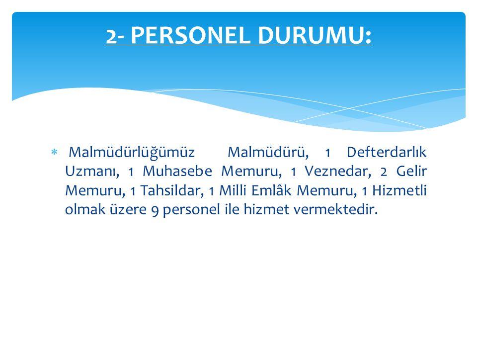 2- PERSONEL DURUMU: