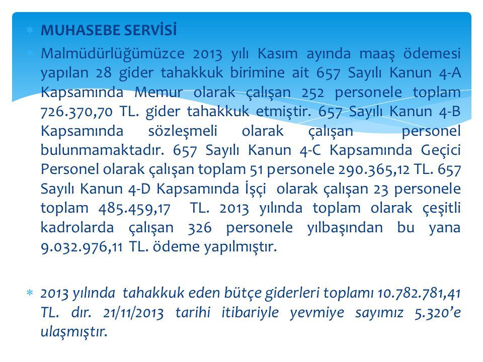 MUHASEBE SERVİSİ