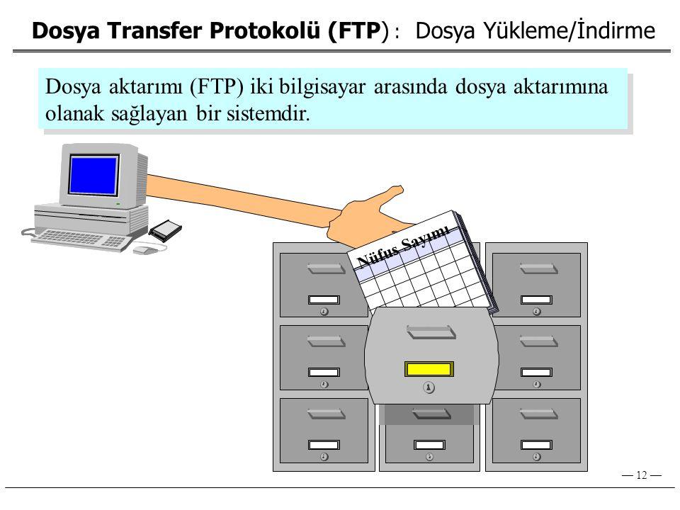 Dosya Transfer Protokolü (FTP) : Dosya Yükleme/İndirme