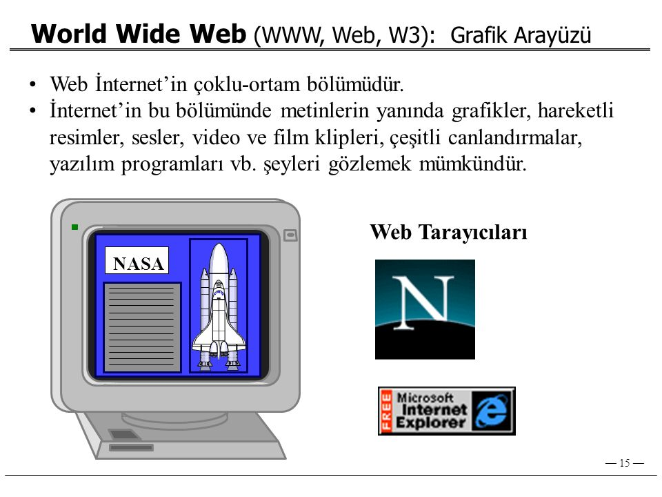 World Wide Web (WWW, Web, W3): Grafik Arayüzü
