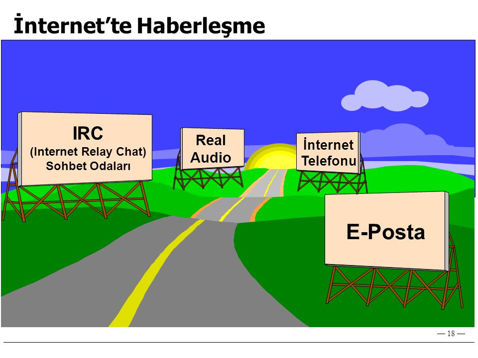 İnternet'te Haberleşme